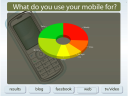 Mobile Web analysis